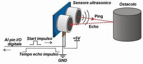 ultrasonic_sensor_schema